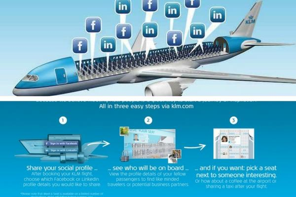 Unusual & Weirdest Airlines KLM Royal Dutch Airlines – Social Media taken too seriously